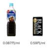 会社の自動販売機でBOSS BLACKを買わず、1,530円のドトールのタンブラーにNESCAFE Excellaを入れて0.503円/ml節約する.