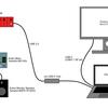 USB-Cビデオ接続でUSBオーディオにノイズ