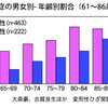 12月18日、大阪で手術も運動療法もなしで膝の痛みを改善する方法を教えます。