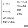 POG2020-2021ドラフト対策 No.128 ルージュイデアル