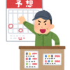 ジャパンカップ2019【予想・見解】出走馬の推定勝率を公開!