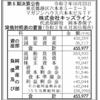 株式会社キッズライン 第6期決算公告