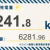 9/30〜10/6の総発電量は241.8kWh(目標比86%)でした!