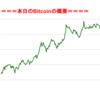 ■途中経過_2■BitCoinアービトラージ取引シュミレーション結果(2017年8月30日)