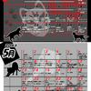 【ペルソナ5R】4月から5月末までのスケジュール毎の攻略情報!カモシダ~マダラメパレス攻略編 11月10日再度細かい情報まとめました!