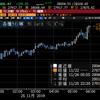 【株式投資】中国知的財産権保護の動きでSOX指数が大幅高、東京もハイテク祭りに