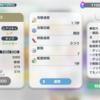 暫定世界ランキング1299位