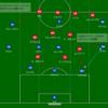 【マッチレビュー】20-21 スーペルコパ決勝 バルセロナ対ビルバオ