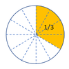 1/2+1/3をどう教えたらいいのか?分数+分数の足し算。