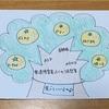 ブログ運営100日記念!【ブログの収益化を目指すことのメリットとデメリット】