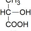 「乳酸は疲労物質」と未だに書いているWebメディアを調べてみた