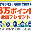 dトラベルで7月、8月の合計8万円の旅行でもれなく3万円キックバック