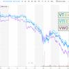 VT,VTI,VWOの下げっぷり比較.一番下がったのは  V・・だ!