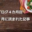 2月は【シンプルなキッチン・料理】に関する記事が読まれました