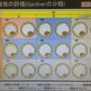 YUCHIの体外受精ブログVol.16 SAC 第2回目チャレンジ:②【D18】移植 後編