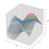 matplotlibの三次元プロットの見栄えを良くする その2