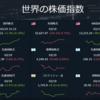 2021年3月19日の週_めざせTOPIX3000円