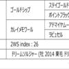 POG2020-2021ドラフト対策 No.233 イガリマ