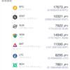 仮想通貨積み立て投資 by コインチェック