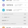 ZenFone 5ZのAntutuベンチマークとFGOでの宝物庫周回結果