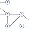 スタック(LIFO)とキュー(FIFO)の実装と活用例