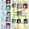 山本圭 前橋汀子 ペライア