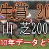 【弥生賞 2020】過去10年データと予想