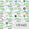 朝の仮想通貨状況報告