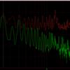 ルシアー駒木のギターよもやま話 その105「あのとんでもないサウンドを解析しちゃおう!」