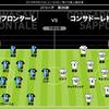 前年王者「川崎フロンターレ」対躍進「北海道コンサドーレ札幌」試合前は共同で募金活動、試合は真っ向勝負!