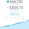 WealthNavi運用状況 & 投資信託関連(2019.3.30)