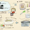 疲れてるけど栄養あるもの食べたい時に作る圧力鍋で作る手羽元のスープ