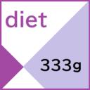 1日333グラムダイエット