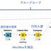 【KNIME】複数のデータからそれぞれ最小・最大値を含む行を除くKNIME Workflow