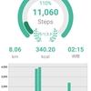 24日☆お散歩アプリ開始翌日、1万歩達成!夕飯は簡単なおつまみばかり・・・。