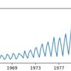 雑記: Python statsmodels をつかってみるだけ