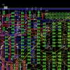 自作CPU #1