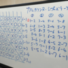 【3・25(日)中神】第35回ミープルズリーグ 【5ヵ月ぶりのぺろ八開催】