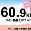 4/2のCHANGE発電量とチェンジコイン