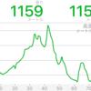 【常識の嘘】電動自転車のアシスト力=坂道の登り易さではありません。