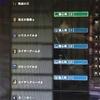 プレイ日記〜MHW〜その9 双剣 装備紹介