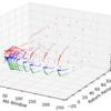 移動平均乖離率インジケータとして優秀なの?リターンの相関関係について調べてみたよ。