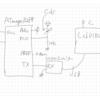 ADCペリフェラル / free runningモードを試す / AD変換値をシリアル通信でPCへ送る