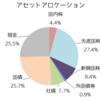 【2019年5月の資産配分】全世界株式ずっと買い増し中、目標アセアロの背中が見えそう