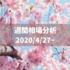 4月最終週のFX相場はどう動く?【2020/4/27~相場分析】