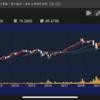 株式投資ブログ11月26日