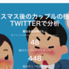 クリスマス後のカップルの様子をTwitterで分析するクソアプリを作った with @t_yng