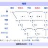 SC神戸中国語スクール 森川寛先生による「中国語発音クリニック・上級編(No,2)」