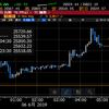 【株式】メキシコ制裁関税懸念後退でNY株式は幅広く買われる