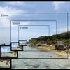 カメラレンズ焦点距離と写る範囲(面積)の関係。焦点距離が2倍で面積が1/4。